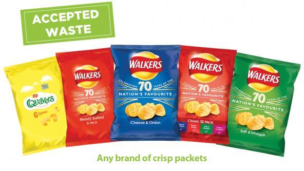 Walkers Crisps Recycling Scheme panel